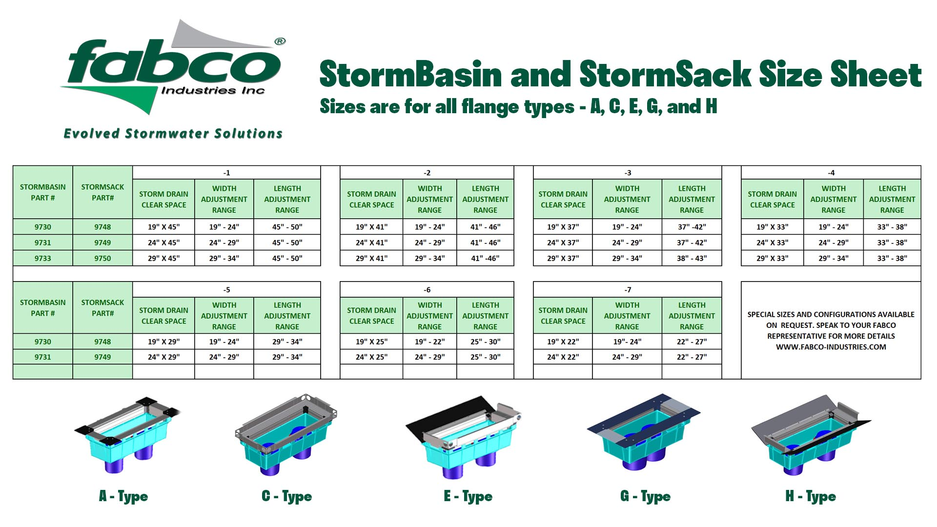 StormBasin and StormSack Sizing Chart All Flanges