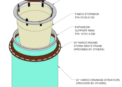 fabco industries rain garden overflow geotextile stormwater filter bag expanded diagram